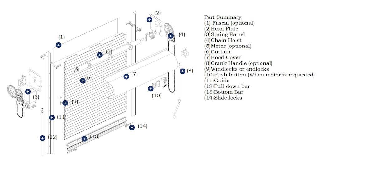 doorway schematic how to install roll up door industrial door solution  how to install roll up door